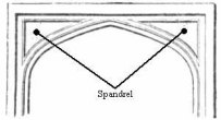 Spandrel-architecture