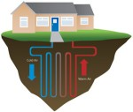 geothermal-heat-for-homes